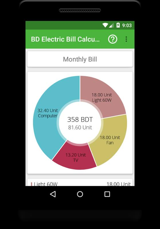 monthly bill calculator