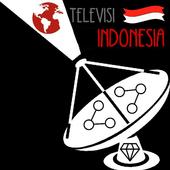 Televisi Indonesia icon