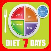 Diet 7 Days Plan icon