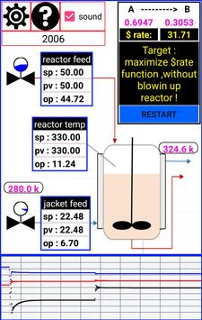 pid reactor control poster
