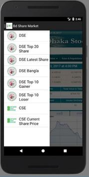Bangladesh Stock Market (Share Market) poster