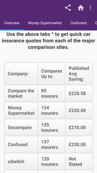 Compare All Car Insurance apk screenshot