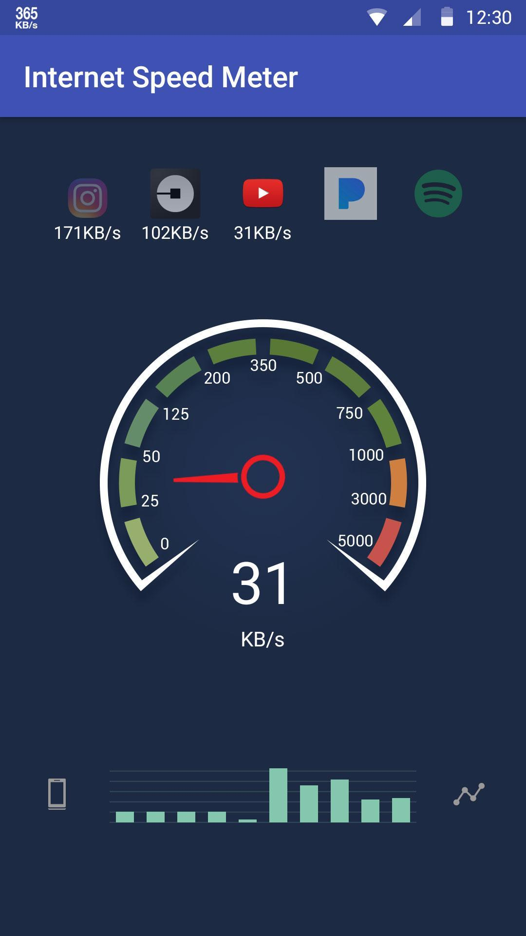 Internet Speed Meter for Android - APK Download