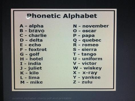 Military Alphabet Charts Apk