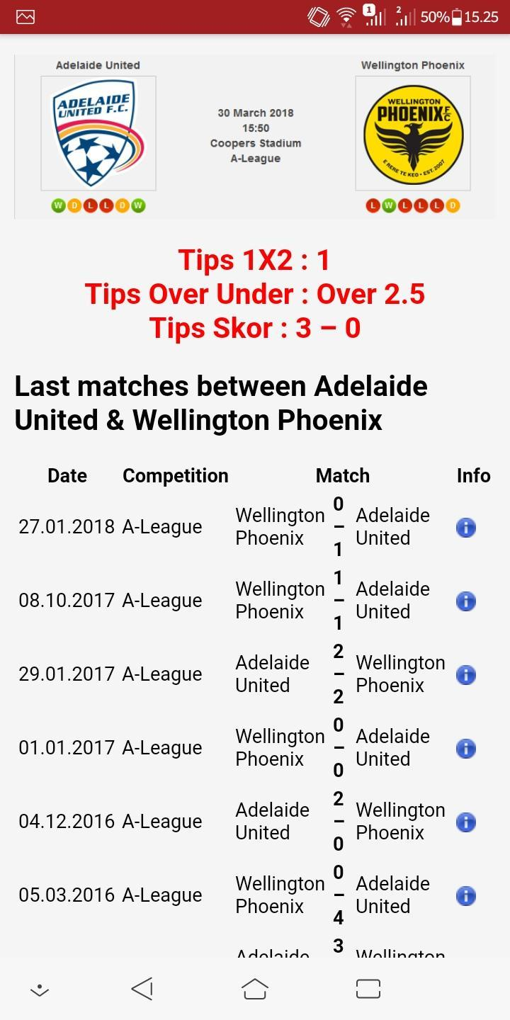 Tips Mix Parlay Prediction For Android Apk Download
