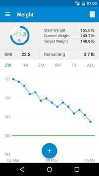 How to eat less food and lose weight yahoo picture 2