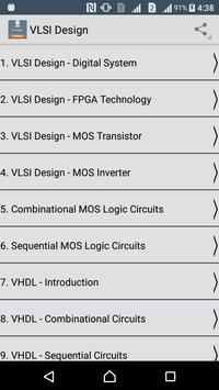 Learn VLSI Design poster