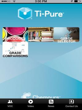 Global Ti-Pure Tool Kit poster