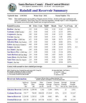 Santa Barbara County Hydrology screenshot 2