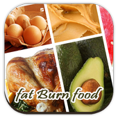 Foods That Burn Fat Fast icon