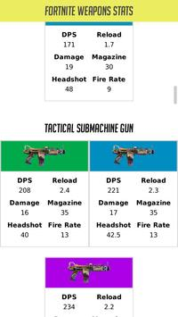 Weapons Stats For Fortnite постер