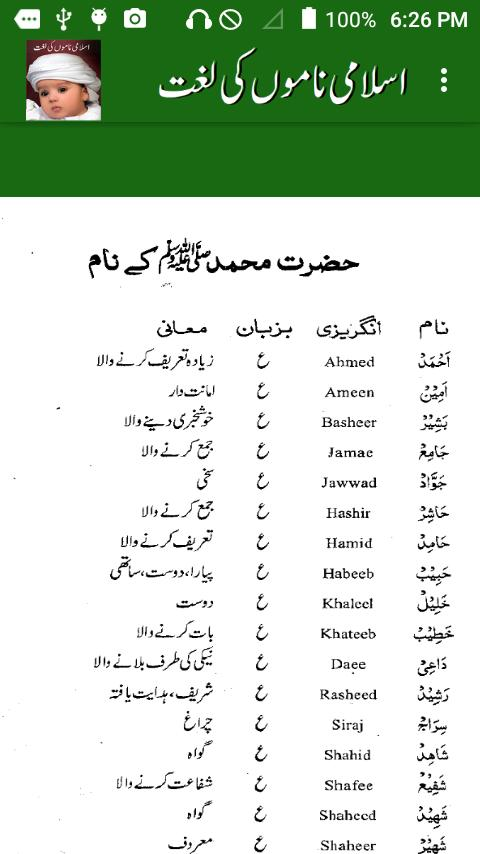 Islamic Names Dictionary For Android Apk Download