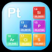 جدول تناوبی icon