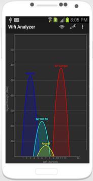 Wifi Analyzer Offline 2018 apk screenshot