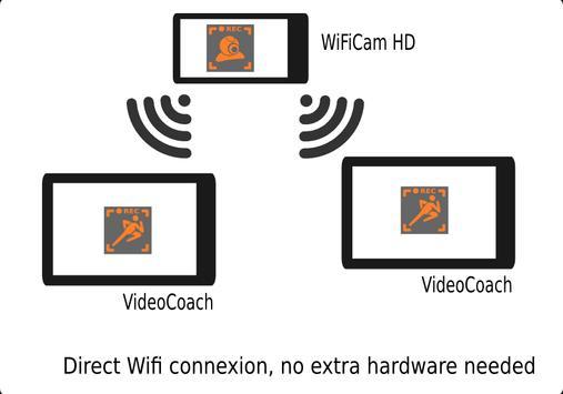 WiFiCam HD for VideoCoach screenshot 2