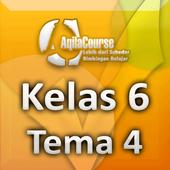 Ringkasan Kelas 6 Tema 4 Versi 2015 icon