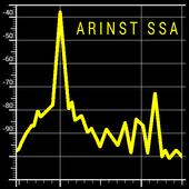 Arinst SSA icon