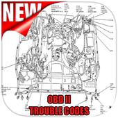 wiring OBD II compelete 2018 icon