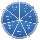 CAP Evaluator Lite icon