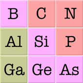 Chemical Elements and Periodic Table: Symbols Quiz icon