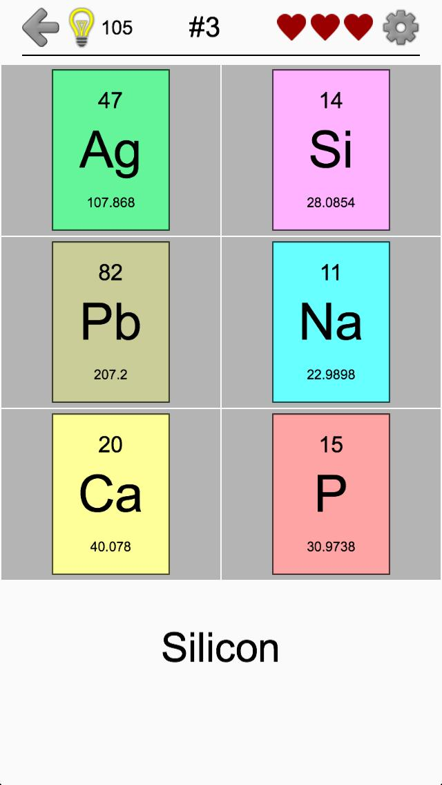 Chemical Elements And Periodic Table Symbols Quiz For