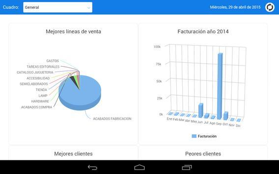 AS Cuadro de Mandos screenshot 2