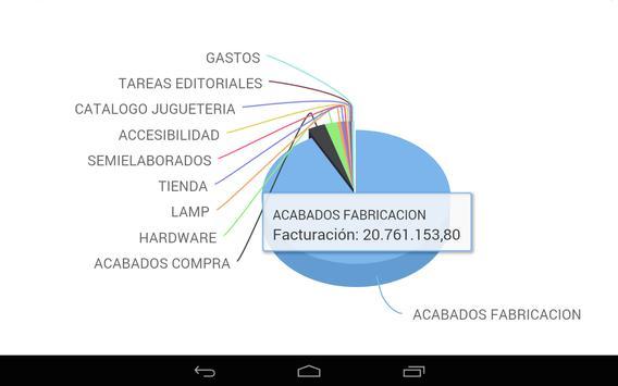 AS Cuadro de Mandos screenshot 4