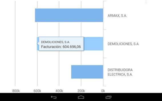 AS Cuadro de Mandos screenshot 6