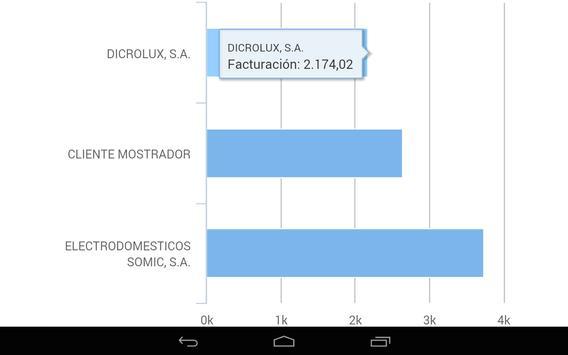 AS Cuadro de Mandos screenshot 7