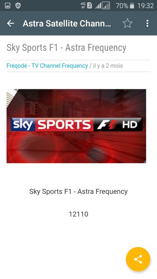 Astra 2 satellite channels