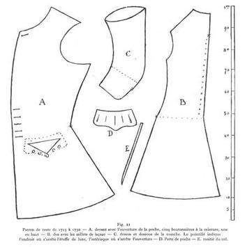 Simple Clothes patterns apk screenshot