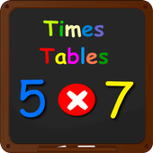 Multiplication Table:It's Easy icon