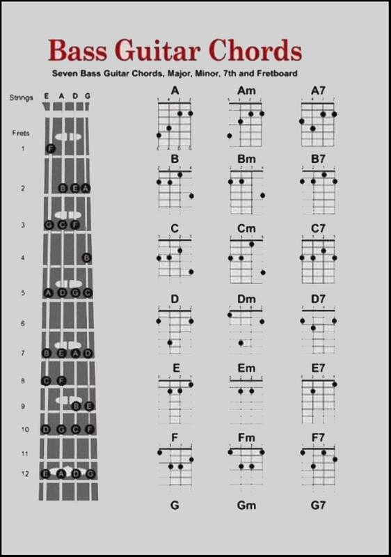 Rhiannon Guitar Chords Image collections - guitar chords finger ...