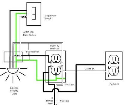 Basic Electrical Wiring poster