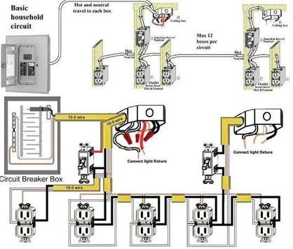 Basic Electrical Wiring screenshot 2