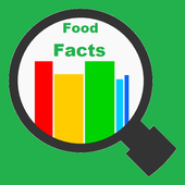 Look up food ingredients,allergens,nutrition facts icon