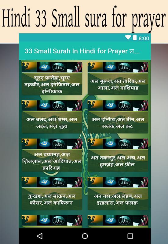 20 Short Surahs Of Quran In Hindi