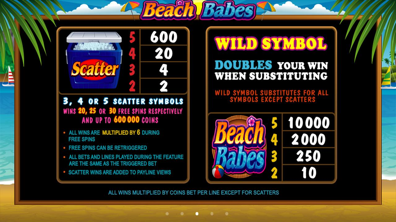 Free Babes Games beach babes for android - apk download