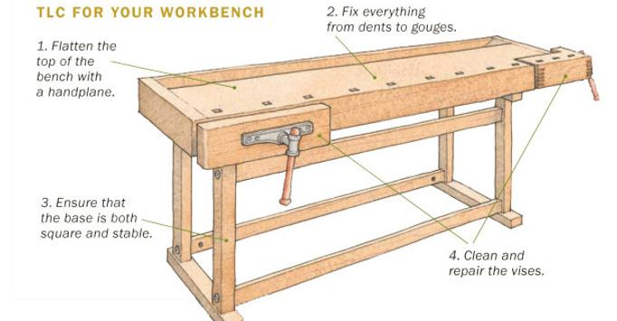Beginner Woodworking Projects For Android Apk Download