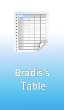 Bradis's Table apk screenshot