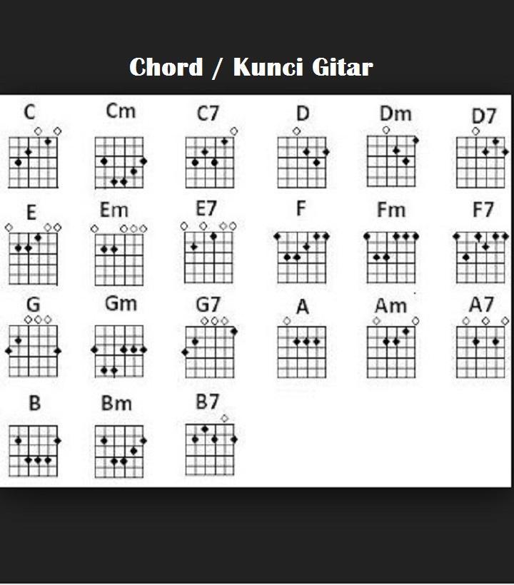 Belajar Chord Gitar Lagu Untuk Pemula Fur Android Apk Herunterladen