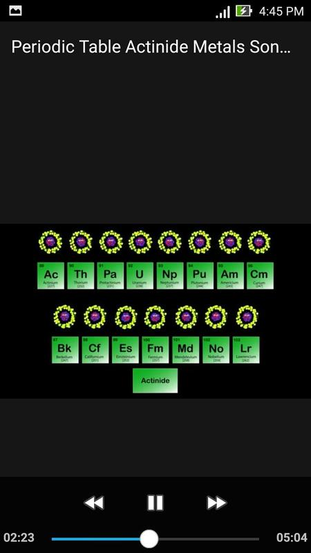 Periodic Table Actinide Metals Song Kids Offline For Android Apk