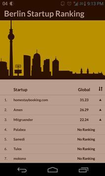 Berlin Startup Ranking screenshot 2