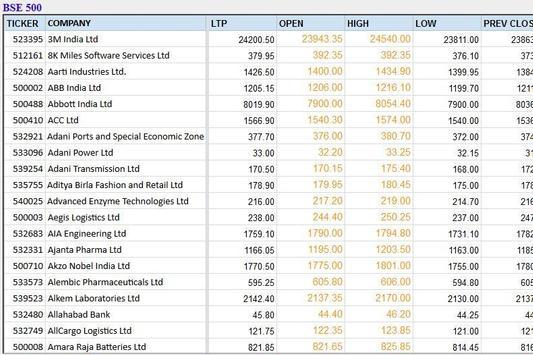 India NSE Stock Shares Market BSE Sensex Nifty screenshot 7