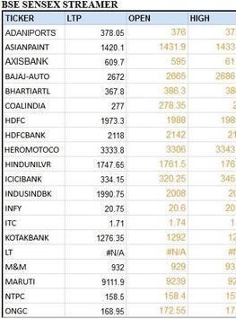 India NSE Stock Shares Market BSE Sensex Nifty screenshot 1