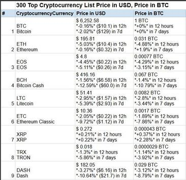 Cryptocurrency Prices Cryptocurrencies Coin Market screenshot 9