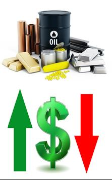 Commodities Market Prices Commodity Futures Index poster