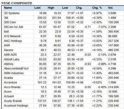 Global Stock Markets Indices World Stock Market screenshot 4
