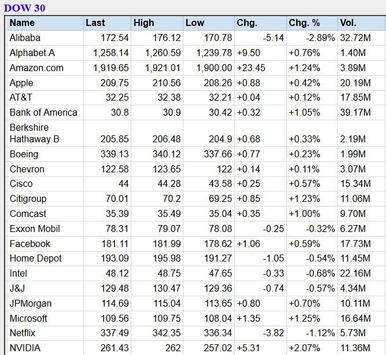 Global Stock Markets Indices World Stock Market screenshot 6