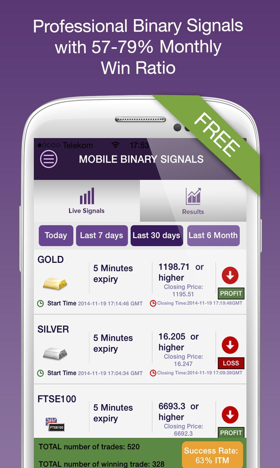 Free binary options signals download music mkeka betting tips